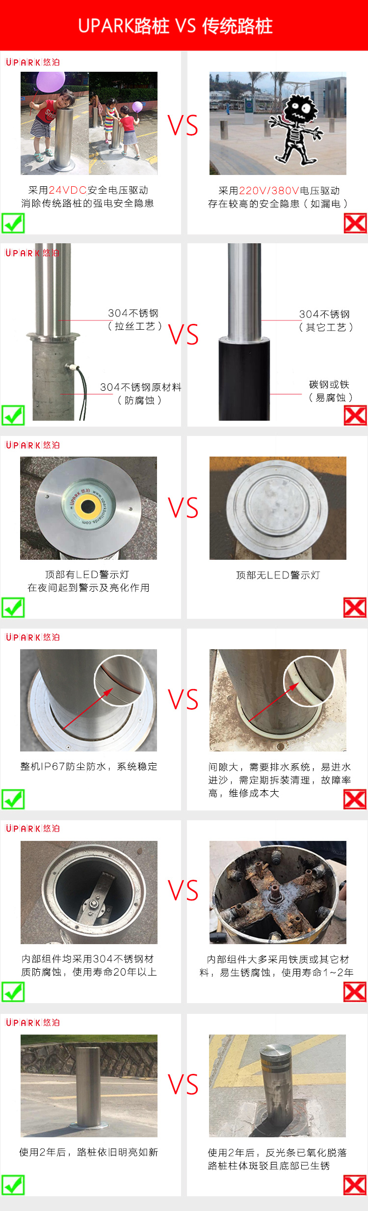 电动升降柱、气动升降柱和液压升降柱性能对比.jpg